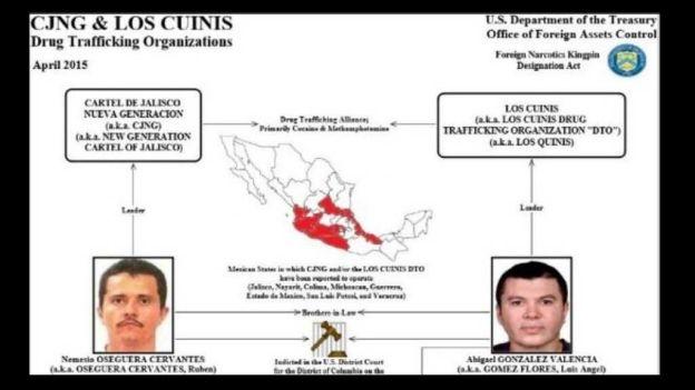 noticias nacionales Jalisco Nueva Generación es el cártel más peligroso de méxico