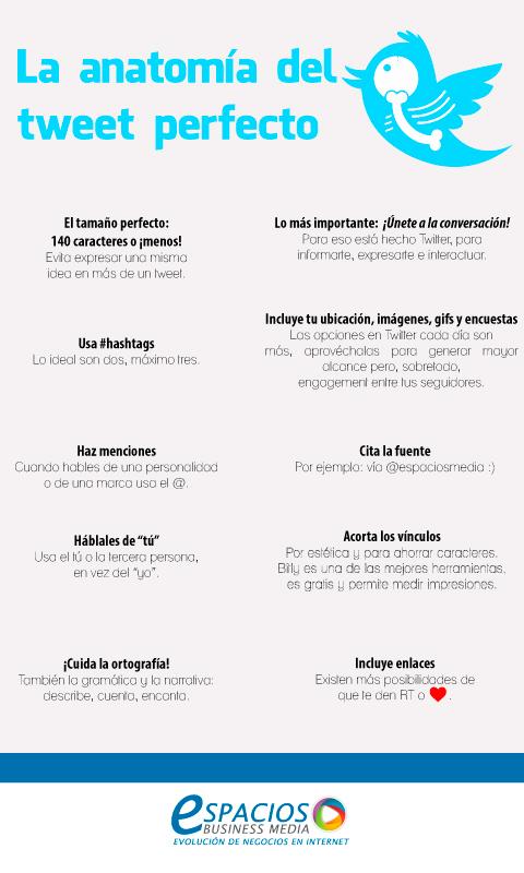 Conoce la anatomía del tweet perfecto - Gregorio Martínez