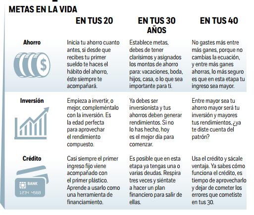 Independencia financiera- Gregorio Martínez.
