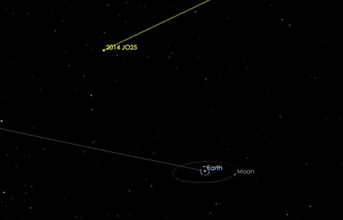 Asteroide de 650 metros pasará cerca de la Tierra en las próximas horas