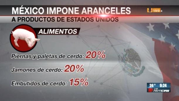 Responde México. Impone aranceles a productos de Estados Unidos