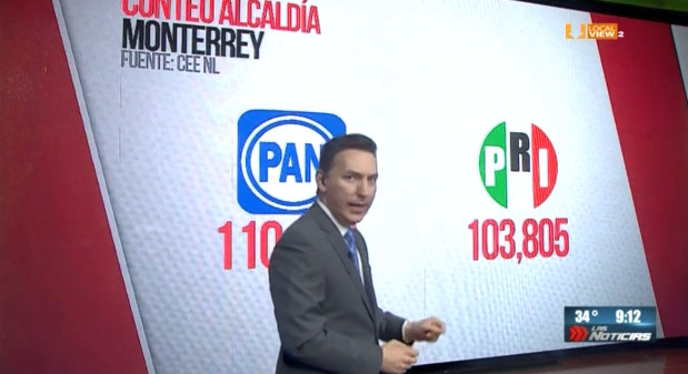 Así terminó el conteo preliminar de la elección para alcalde de Monterrey y Guadalupe