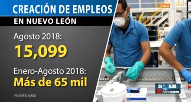 Aumentan empleos formales en Nuevo León, de acuerdo al IMSS