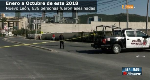 Alerta roja en Nuevo León. De enero a octubre de 2018 se han registrado más de 600 asesinatos