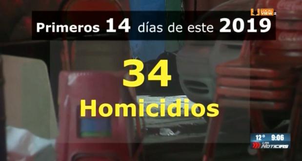 La cifra de homicidios dolosos en NL ha aumentado 83 por ciento durante la actual administración estatal